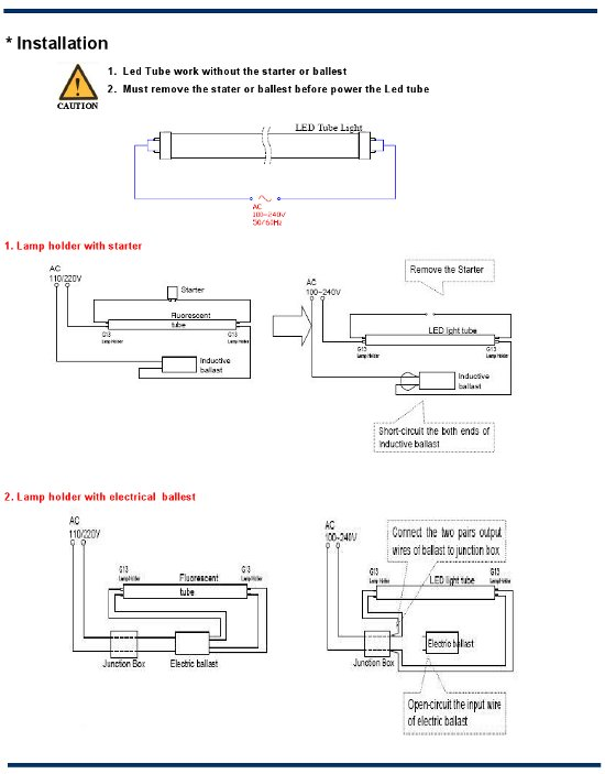 SLB Blog - How to Replace Fluorescent Tube with LED