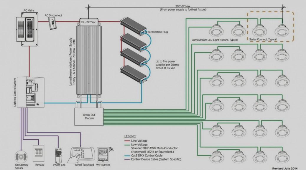 Dmx Lighting Diagram   Wiring Diagrams